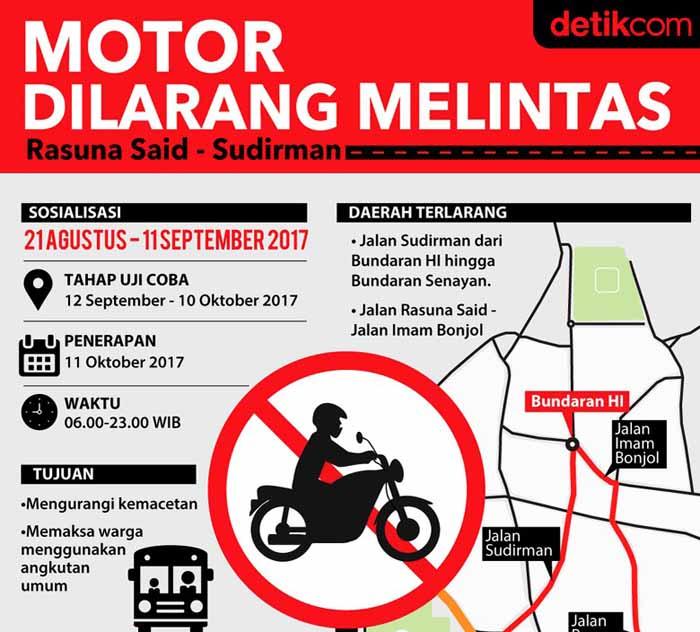 Motor Dilarang Lewat Jalan Protokol Jakarta, AISI Kasih Tanggapan