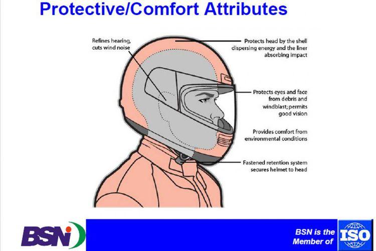 Ini dia Spesifikasi Helm Standar SNI yang Ditetapkan Pemerintah