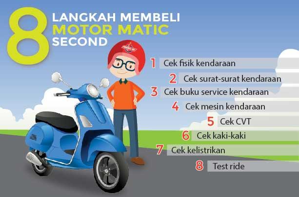 Membeli Motor Matic Second, Ini 8 Langkahnya