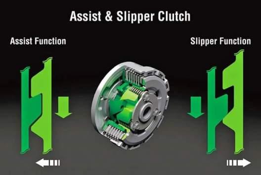Tahukah Kamu Fungsi Dari Slipper Clutch Pada Motor ?