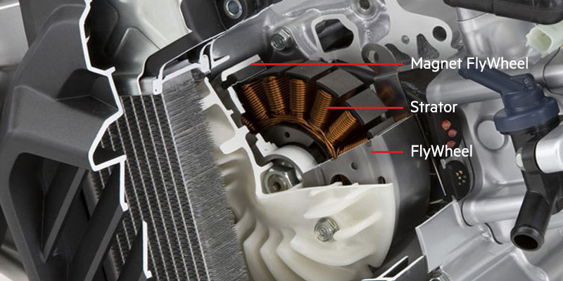 Mengupas Teknologi ACG Starter di Motor Honda