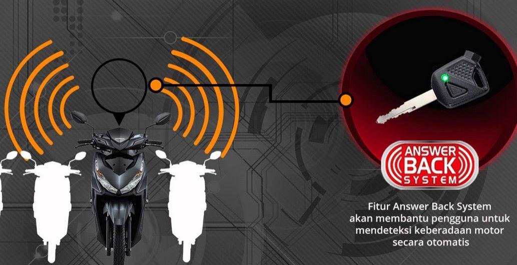 Yuk Intip 5 Teknologi Pada Motor Honda
