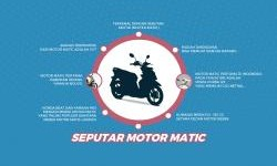 Fakta Seputar Motor Matik