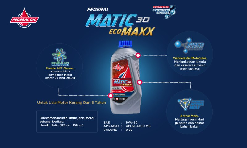 Federal Matic Ecomaxx  Oli Rekomendasi Untuk Motor Matik Honda