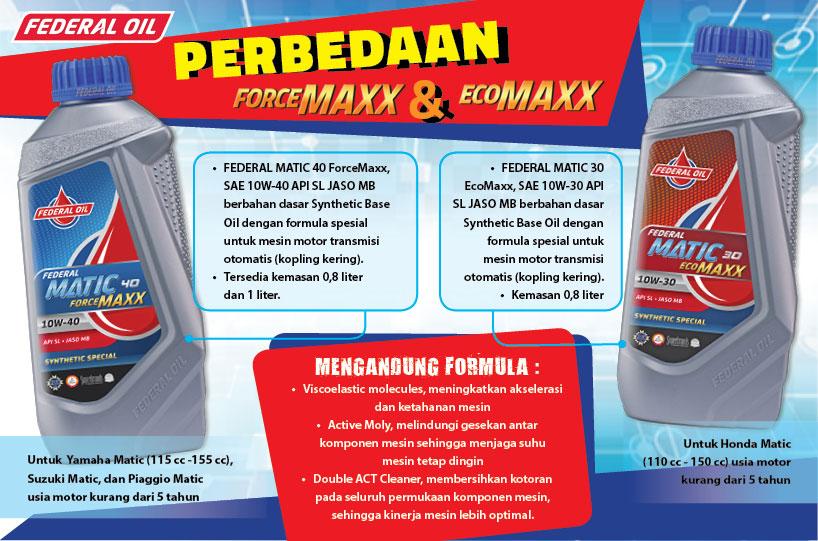 Perbedaan Federal Ecomaxx Dan Forcemaxx