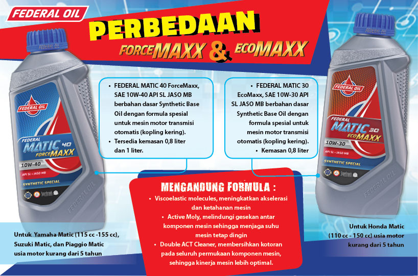 Federal Forcemaxx dan Ecomaxx Oli Untuk Motor Matic, Punya Perbedaan
