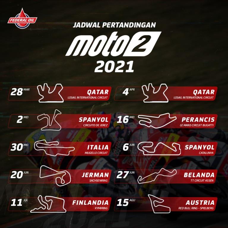 Berikut Susunan Jadwal Balap MotoGP dan Moto2 Qatar 2021 Terbaru